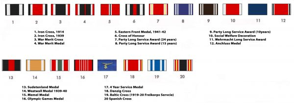 German WW2 medal ribbons